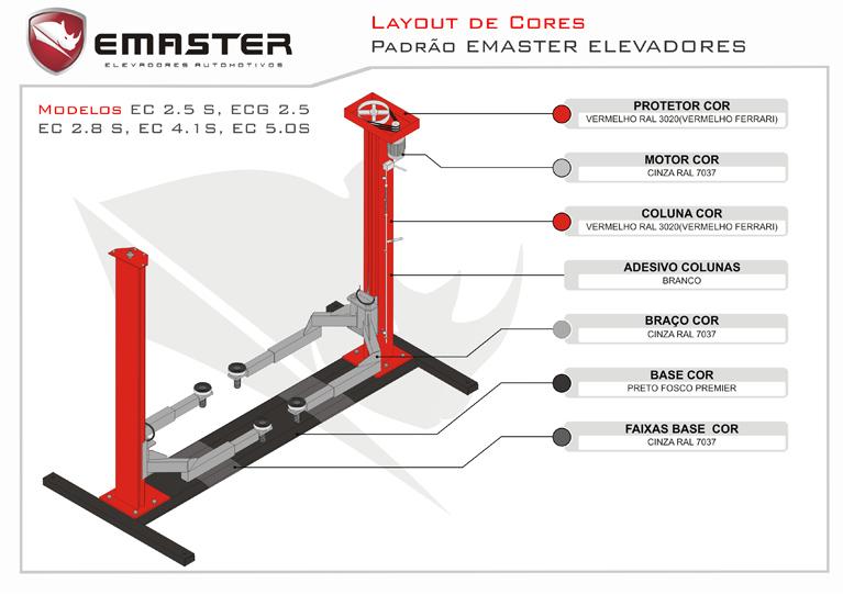 layout_EMASTER_EC