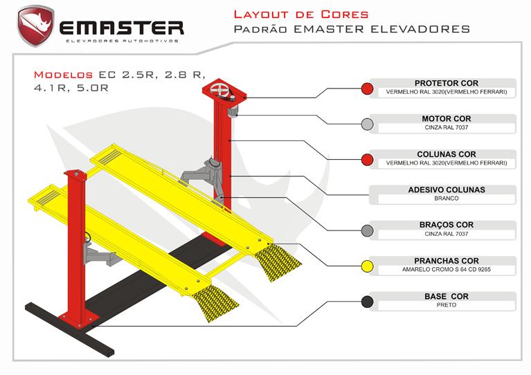 layout_EMASTER_EC_RAMPA